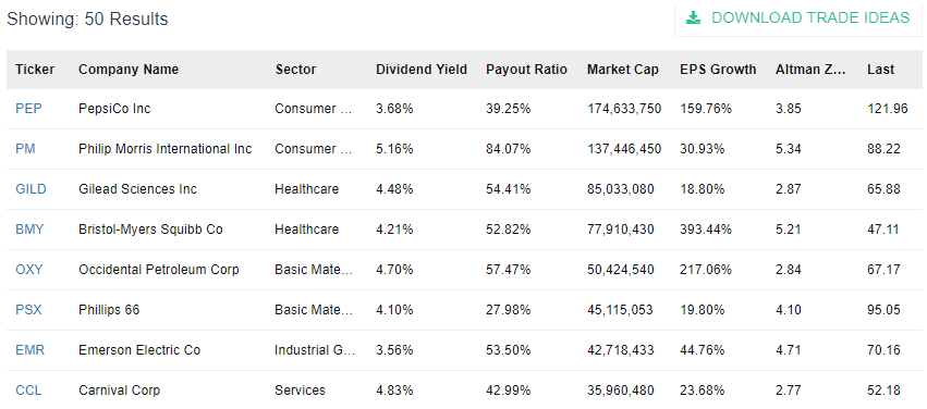 Awesome High Dividend Yield Stocks.PNG