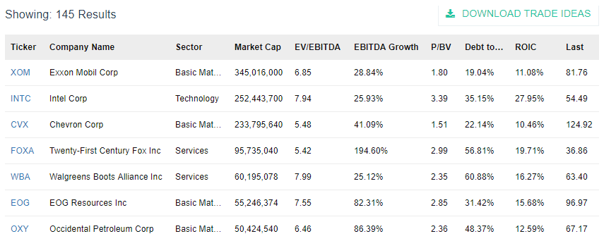 List of Awesome Stocks From EV-EBITDA...